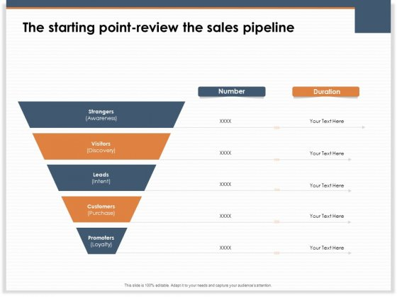 Main Revenues Progress Levers For Each Firm And Sector The Starting Point Review The Sales Pipeline Formats PDF