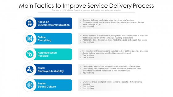 Main Tactics To Improve Service Delivery Process Ppt PowerPoint Presentation Icon Layouts PDF
