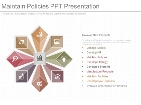 Maintain Policies Ppt Presentation