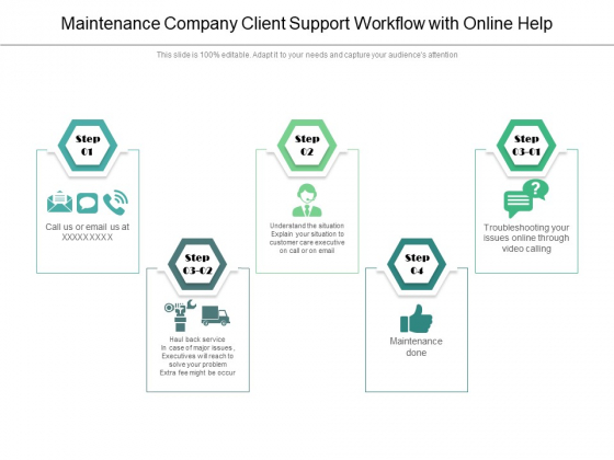 Maintenance Company Client Support Workflow With Online Help Ppt PowerPoint Presentation Infographics Format Ideas PDF