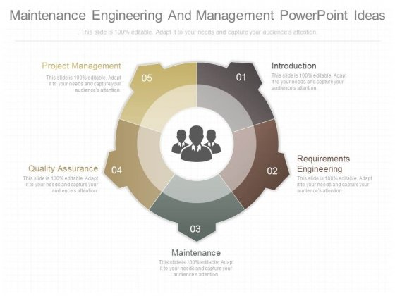 Maintenance Engineering And Management Powerpoint Ideas