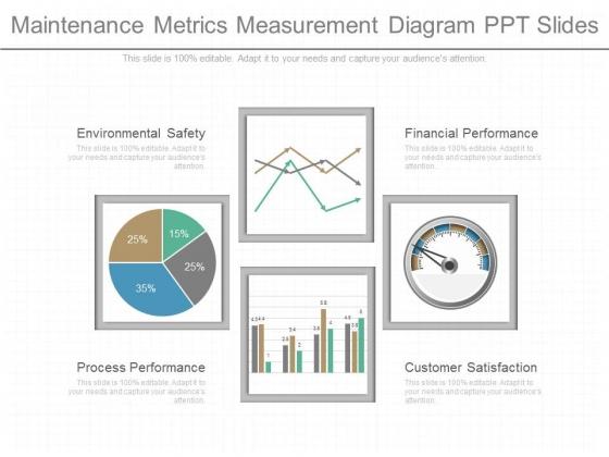 Maintenance Metrics Measurement Diagram Ppt Slides