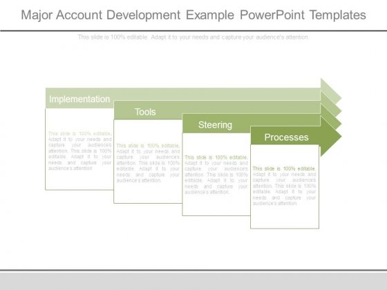 Major Account Development Example Powerpoint Templates