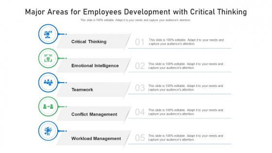Major Areas For Employees Development With Critical Thinking Ppt Portfolio Format PDF