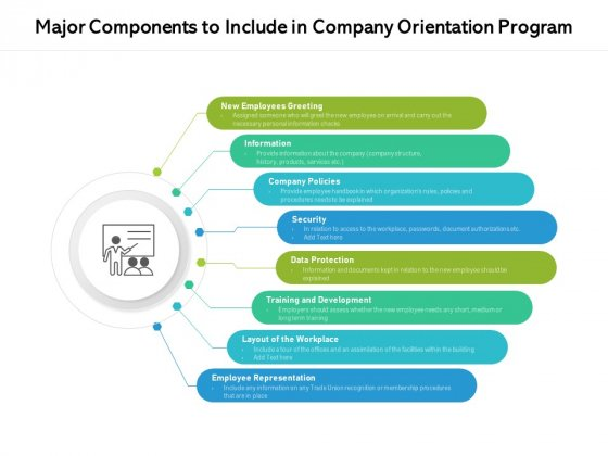 Major Components To Include In Company Orientation Program Ppt PowerPoint Presentation Gallery Summary PDF
