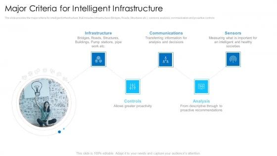 Major Criteria For Intelligent Infrastructure Inspiration PDF