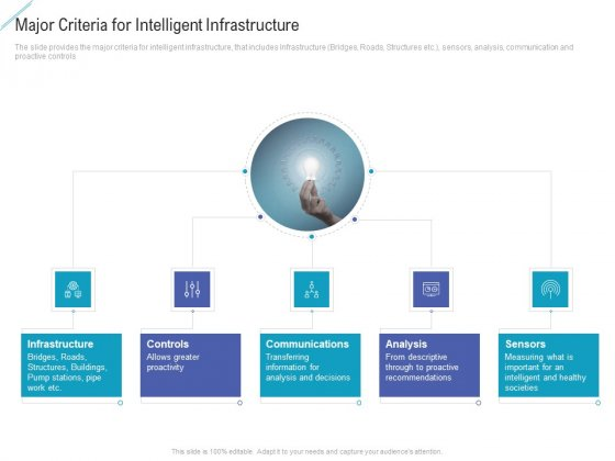 Major Criteria For Intelligent Infrastructure Introduction PDF
