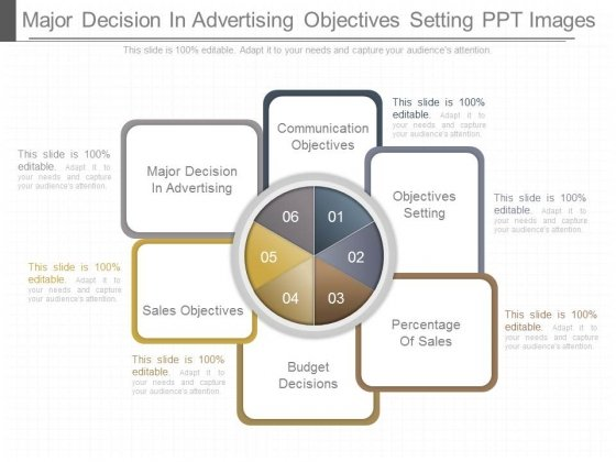 Major Decision In Advertising Objectives Setting Ppt Images