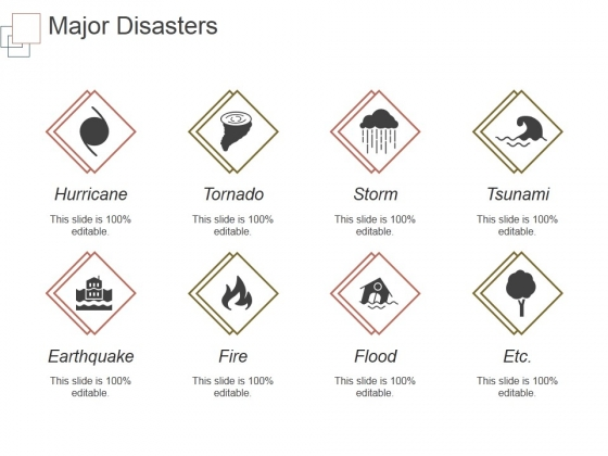 Major Disasters Ppt PowerPoint Presentation Background Image