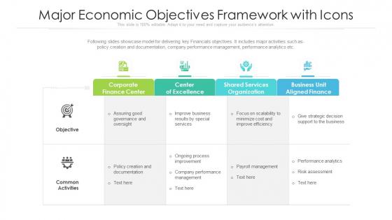 Major Economic Objectives Framework With Icons Ppt PowerPoint Presentation File Slides PDF