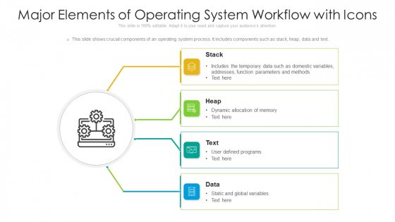 Major Elements Of Operating System Workflow With Icons Ppt PowerPoint Presentation Gallery Background Images PDF