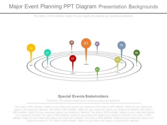 Major Event Planning Ppt Diagram Presentation Backgrounds