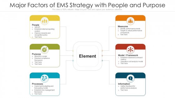 Major Factors Of EMS Strategy With People And Purpose Ppt Gallery Slideshow PDF