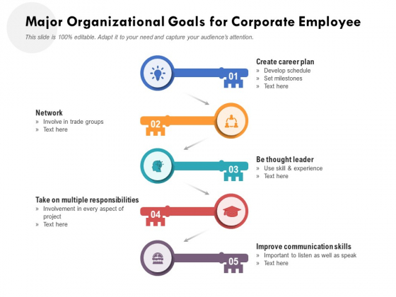 Major Organizational Goals For Corporate Employee Ppt PowerPoint Presentation Infographic Template File Formats PDF