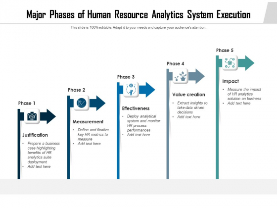 Major Phases Of Human Resource Analytics System Execution Ppt PowerPoint Presentation Gallery Template PDF