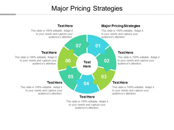 Major Pricing Strategies Ppt PowerPoint Presentation Inspiration Cpb