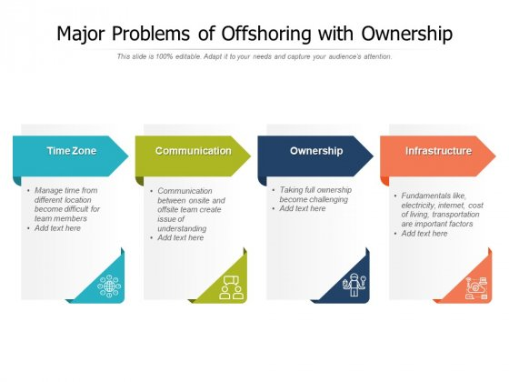 Major Problems Of Offshoring With Ownership Ppt PowerPoint Presentation Gallery Example PDF