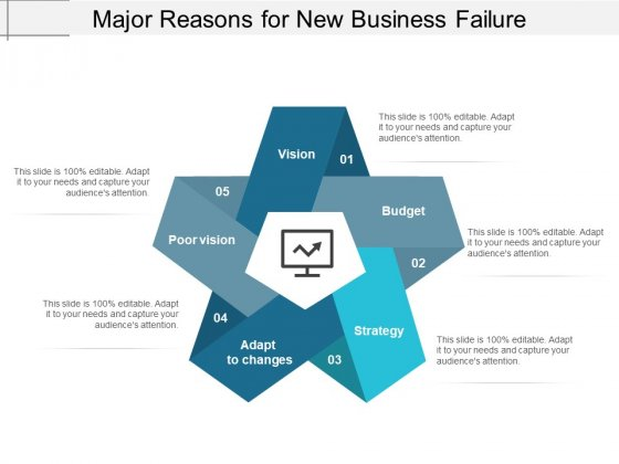 Major Reasons For New Business Failure Ppt PowerPoint Presentation Icon Inspiration
