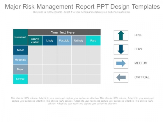 Major Risk Management Report Ppt Design Templates