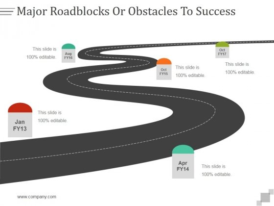 Major Roadblocks Or Obstacles To Success Ppt PowerPoint Presentation Show