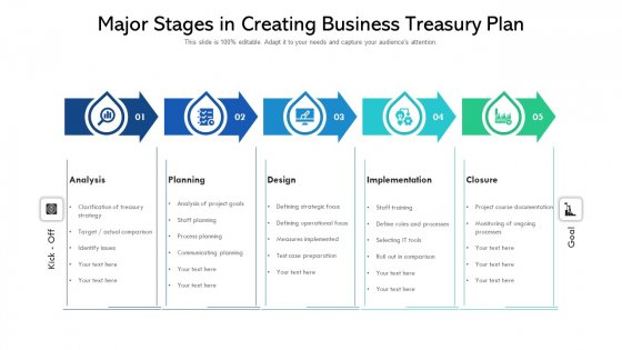 Major Stages In Creating Business Treasury Plan Ppt Portfolio Show PDF
