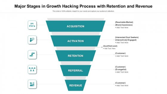 Major Stages In Growth Hacking Process With Retention And Revenue Ppt PowerPoint Presentation File Images PDF