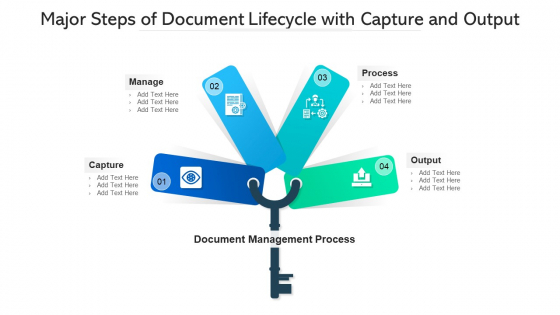 Major Steps Of Document Lifecycle With Capture And Output Clipart PDF