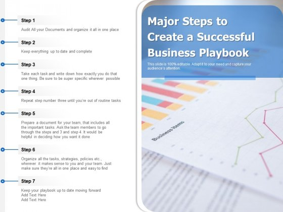 Major Steps To Create A Successful Business Playbook Ppt PowerPoint Presentation File Styles PDF