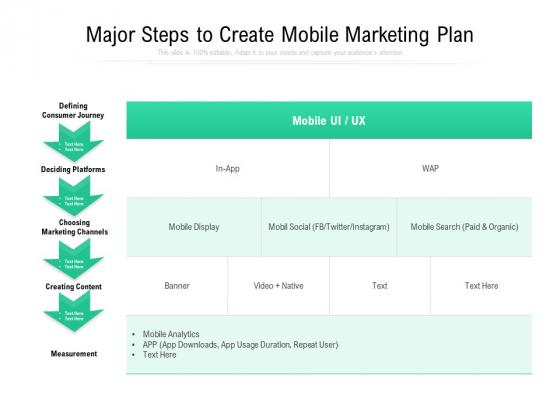 Major Steps To Create Mobile Marketing Plan Ppt PowerPoint Presentation File Outline PDF
