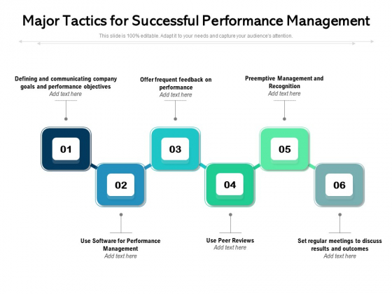 Major Tactics For Successful Performance Management Ppt PowerPoint Presentation Gallery Shapes PDF