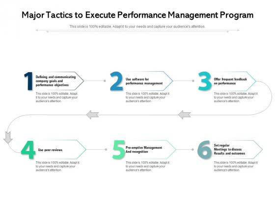 Major Tactics To Execute Performance Management Program Ppt PowerPoint Presentation File Templates PDF