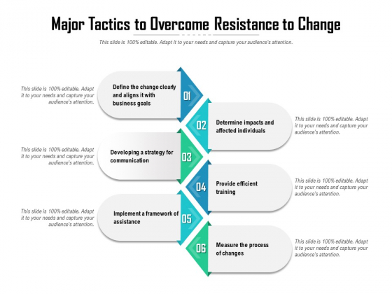 Major Tactics To Overcome Resistance To Change Ppt PowerPoint Presentation Gallery Introduction PDF