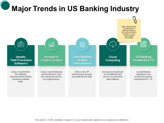 Major Trends In Us Banking Industry Cuurency Ppt PowerPoint Presentation Professional Slide Download