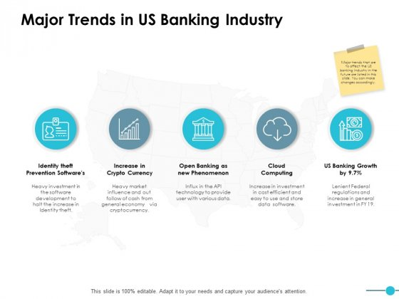 Major Trends In Us Banking Industry Ppt PowerPoint Presentation Graphics