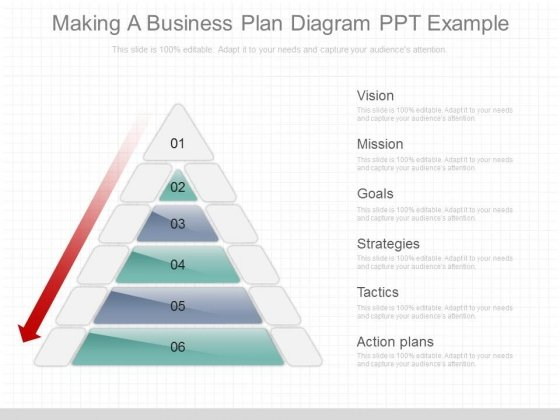 Making A Business Plan Diagram Ppt Example
