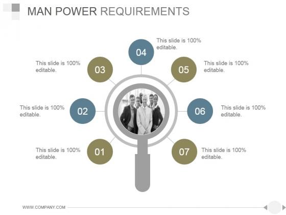 Man Power Requirements Ppt PowerPoint Presentation Deck