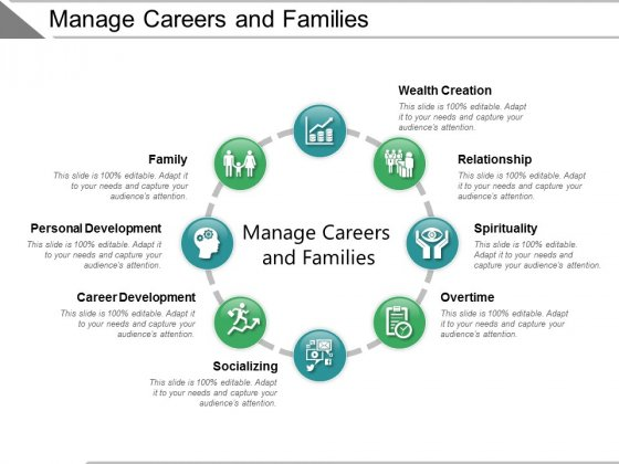 Manage Careers And Families Ppt PowerPoint Presentation Slides Display