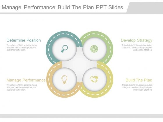 Manage Performance Build The Plan Ppt Slides