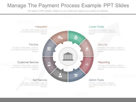 Manage The Payment Process Example Ppt Slides