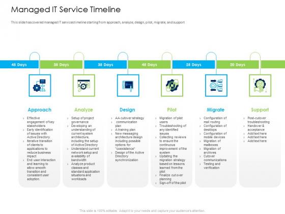 Managed IT Service Timeline Ppt File Professional PDF