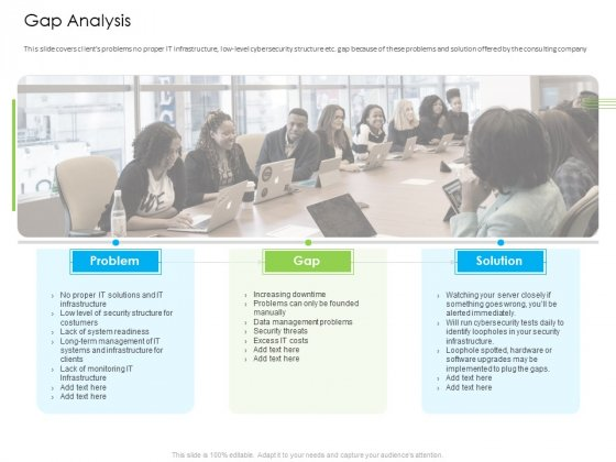 Managed IT Services Pricing Model Gap Analysis Ppt Outline Display PDF