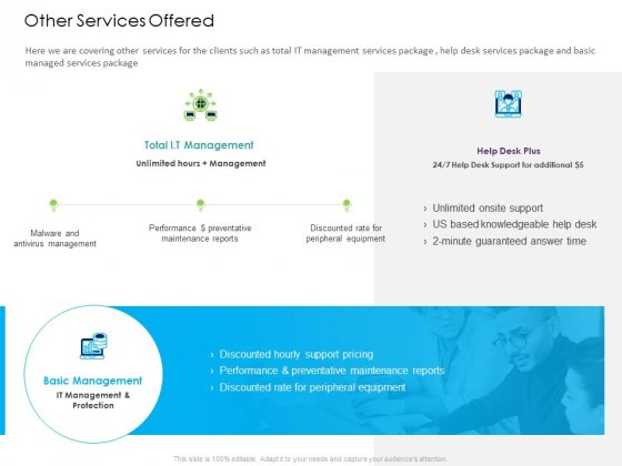 Managed IT Services Pricing Model Other Services Offered Ppt Gallery Picture PDF