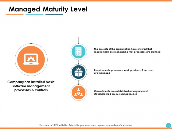 Managed Maturity Level Ppt PowerPoint Presentation Outline Grid