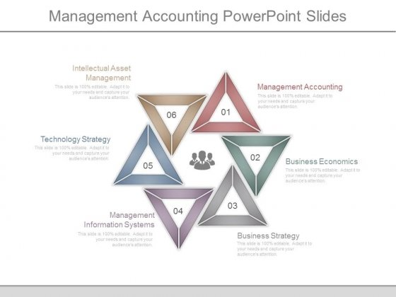 Management Accounting Powerpoint Slides