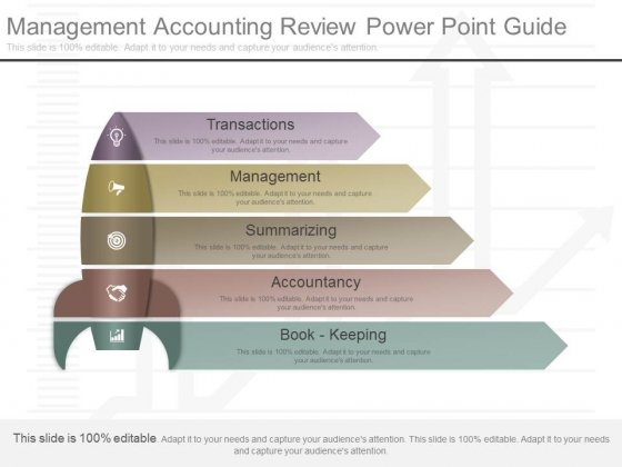 Management Accounting Review Powerpoint Guide