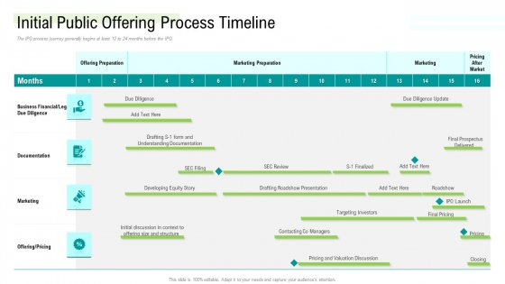 Management Acquisition As Exit Strategy Ownership Transfer Initial Public Offering Process Timeline Topics PDF