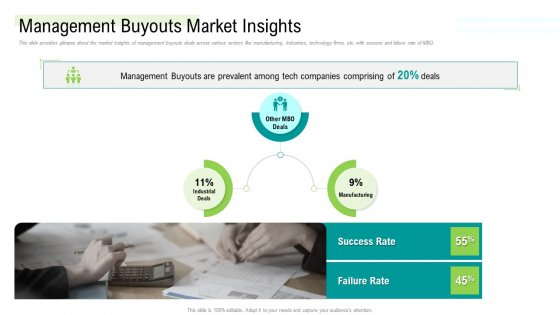 Management Acquisition As Exit Strategy Ownership Transfer Management Buyouts Market Insights Clipart PDF
