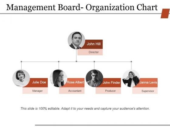 Management Board Organization Chart Ppt PowerPoint Presentation Slides Infographics