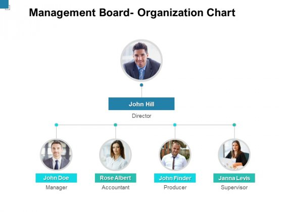 Management Board Organization Chart Ppt PowerPoint Presentation Styles Designs Download