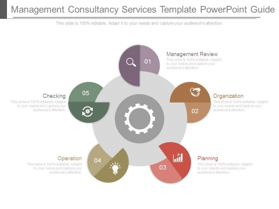 Management Consultancy Services Template Powerpoint Guide